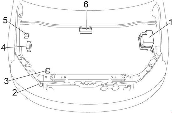 toyota avensis verso - fuse box diagram - engine compartment - location