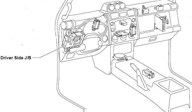 toyota fj cruiser - fuse box diagram