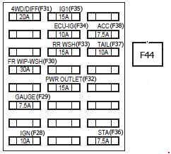 [SCHEMATICS_4CA]  Toyota FJ Cruiser - fuse box diagram - Auto Genius | 2007 Toyota Fj Cruiser Fuse Box Diagram |  | Auto Genius