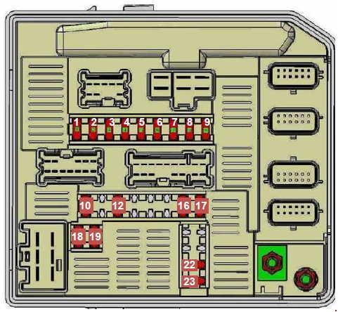 vauxhall movano (2010 - 2017) - fuse box diagram - auto genius  auto genius