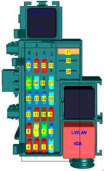 Vauxhall Movano  2010 - 2017  - Fuse Box Diagram