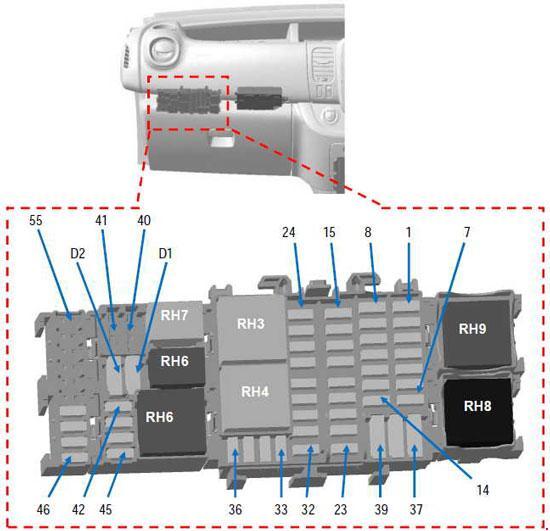 Vauxhall vivaro  fuse box diagram auto genius