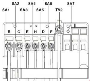 1999 volkswagen jetta fuse box layout volkswagen caddy (2010 - 2014) – fuse box diagram - auto ... #1