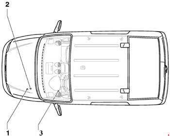 Volkswagen Caddy (2003 - 2005) - fuse box diagram - Auto ...