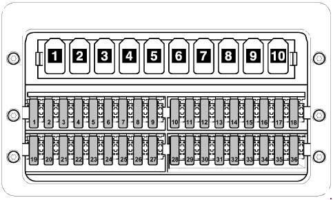 volkswagen crafter fuse box diagram auto genius. Black Bedroom Furniture Sets. Home Design Ideas