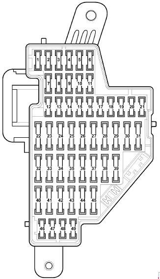Volkswagen Golf Mk5  1k   2003 - 2009  - Fuse Box Diagram