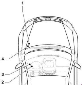Volkswagen Golf (1K) - fuse box diagram - location