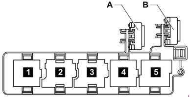 mk1 golf gti fuse box diagram volkswagen golf mk5 (1k) (2003 - 2009) - fuse box diagram ... #12