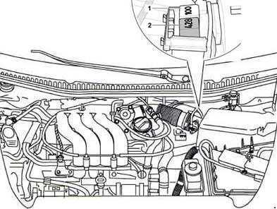 Volkswagen New Beetle - fuse box diagram - Auto GeniusAuto Genius