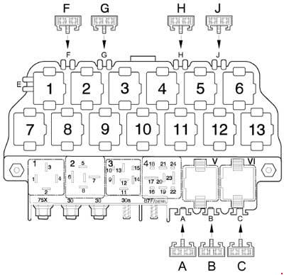 volkswagen new beetle - fuse box diagram