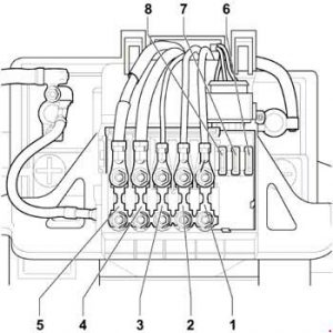 Volkswagen New Beetle - fuse box diagram - Auto Genius