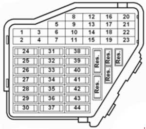fuse box diagram for 2007 f 350 volkswagen new beetle fuse box diagram auto genius new beetle fuse box diagram for 2007