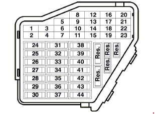 volkswagen passat b5 1996 2005 fuse box diagram. Black Bedroom Furniture Sets. Home Design Ideas