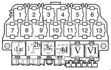 volkswagen passat b5 - fuse box diagram -relat and fuse