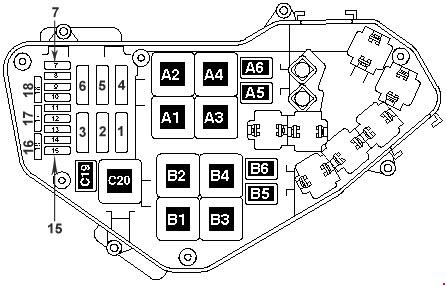 volkswagen toured  2005 - 2010  - fuse box diagram