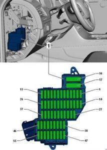 Volkswagen Toured (2010 - 2018) - fuse box diagram - Auto ...