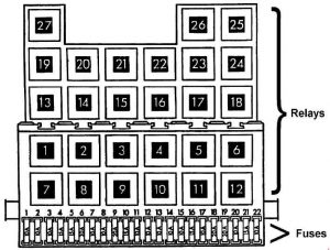volkswagen jetta fuse box diagram 2012 1995 volkswagen eurovan fuse box diagram