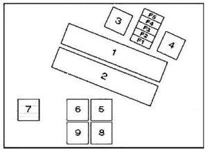 bmw 5-series  e39  1996 - 2003  - fuse box diagram
