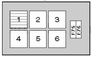 Bmw 5 Series E39 1996 2003 Fuse Box Diagram Auto Genius