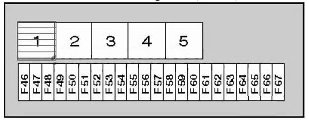 BMW 5-Series (E39; 1996 - 2003) - fuse box diagram - Auto Genius | 1998 Bmw 528i Fuse Box Diagram |  | Auto Genius