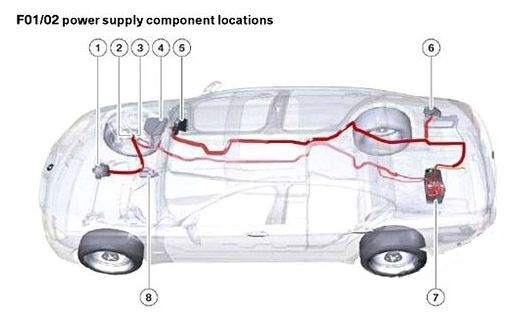 [NRIO_4796]   BMW 7-Series (F01/F02 2009 - 2016) - fuse box diagram - Auto Genius | 2010 Bmw 750li Fuse Box |  | Auto Genius