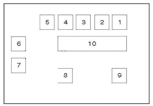 bmw x3  e83  2004 - 2010  - fuse box diagram