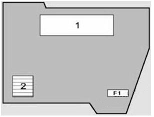 2007 Bmw X5 Fuse Box Diagram - Data Wiring Diagrams •