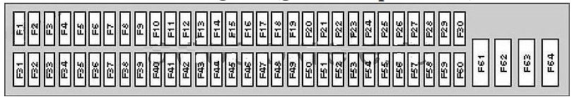 Bmw X5  E53  2000 - 2006  - Fuse Box Diagram