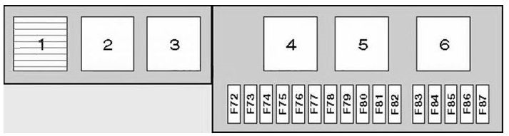 bmw x5 (e53; 2000 - 2006) - fuse box diagram - auto genius  auto genius