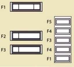 citro�n jumpy (2007 – 2016) – fuse box diagram
