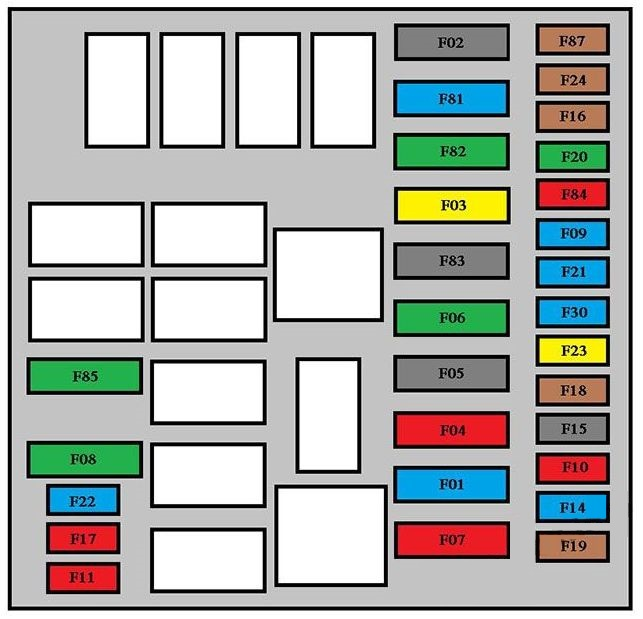 Citro U00ebn Nemo  2010 - 2015   U2013 Fuse Box Diagram