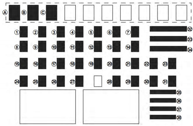 dacia lodgy - fuse box diagram