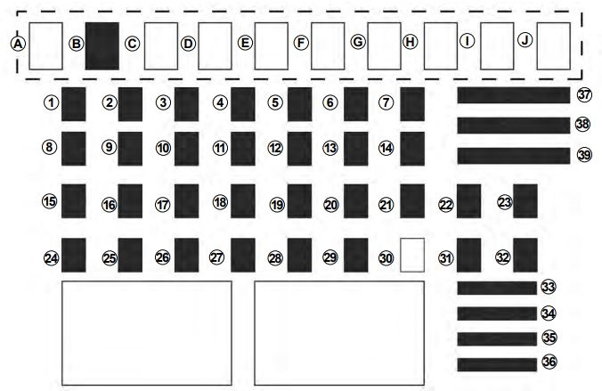 Dacia Sandero - Fuse Box Diagram
