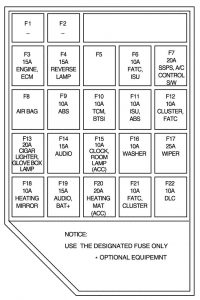Daewoo Evanda - bezpieczniki - deska rozdzielcza
