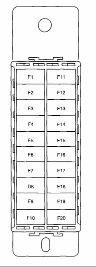 daewoo lanos fuse box electrical work wiring diagram \u2022 daewoo lanos fuse box diagram daewoo lanos fuse box images gallery