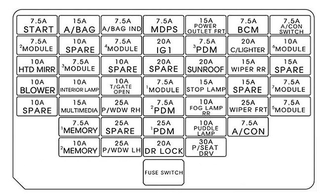 2012 elantra fuse box - wiring diagram tags table-call-a -  table-call-a.discoveriran.it  discoveriran.it