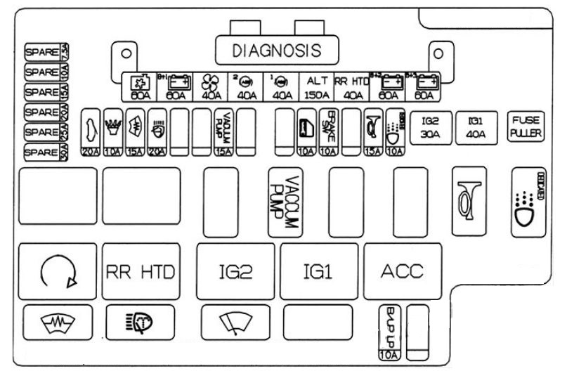 Hyundai Genesis Coupe 2013 2016 ndash fuse box diagram