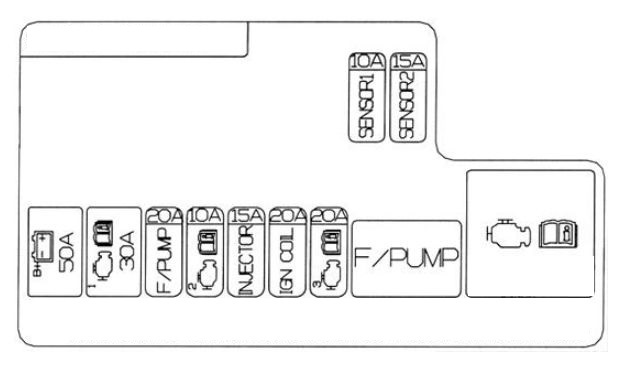 hyundai genesis coupe fuse box diagram 2010 hyundai