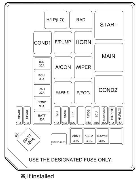 Hyundai Tiburon  2003 - 2004   U2013 Fuse Box Diagram