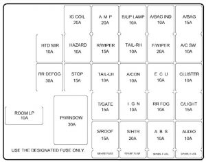 2003 hyundai tiburon fuse diagram wiring diagrams text 2001 Hyundai XG300 Fuse Box Diagram