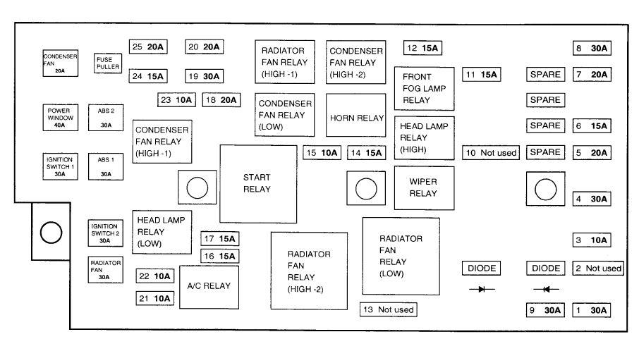 hyundai xg 300 – fuse box diagram - auto genius ford bronco fuse box fuel box ford xg fuse box