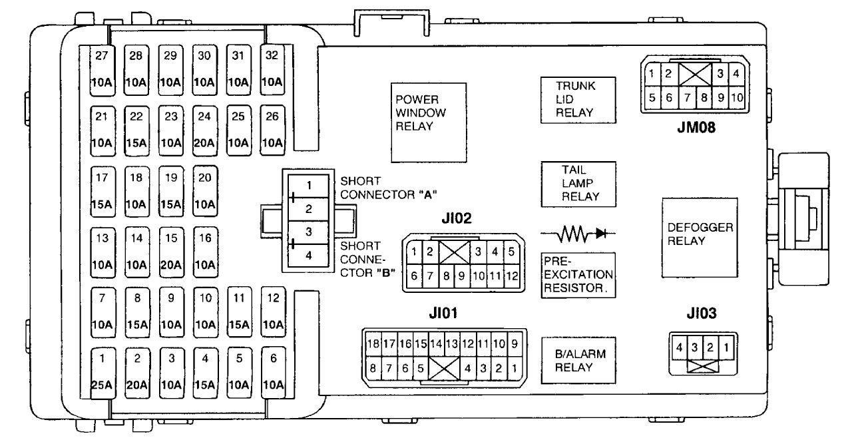 ford images fuse box 2000 ford 150 ford xg fuse box hyundai xg 300 – fuse box diagram - auto genius #1