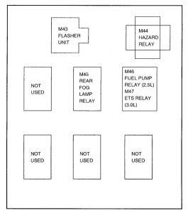 Hyundai XG 300 - fuse box diagram - relay box