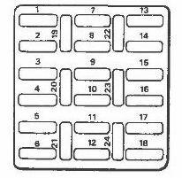 Lotus Elan Sport - fuse box diagram - fuse box A