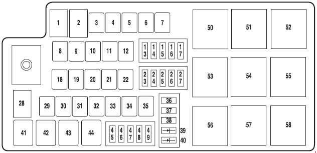 mercury montego  2006 - 2007  - fuse box diagram