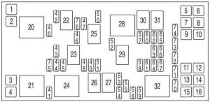 mercury monterey 2004 2007 fuse box diagram auto. Black Bedroom Furniture Sets. Home Design Ideas