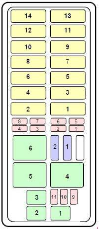 Mercury Mountaineer (1997 - 2001) - fuse box diagram