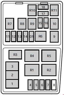 Mercury Mystique 1995 2000 Fuse Box Diagram Auto Genius