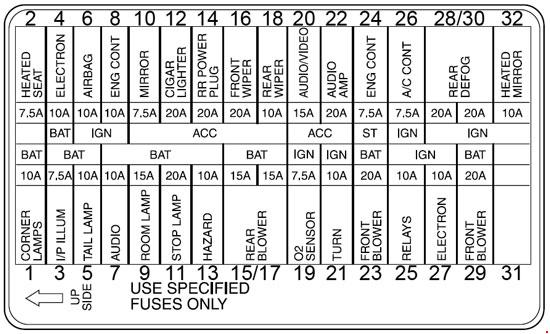 Diagram  Mercury Montego Fuse Diagram Full Version Hd