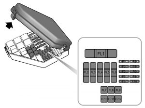 MG 6 - fuse box diagram - engine compartment